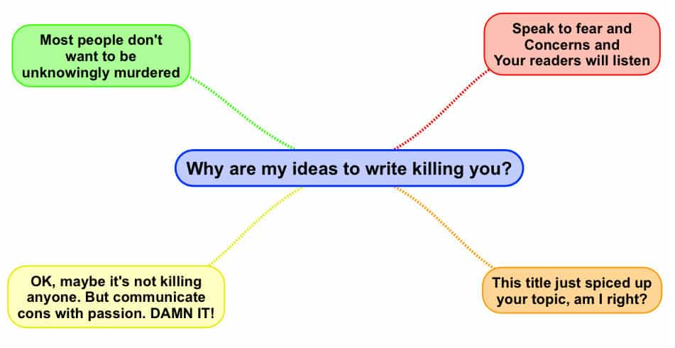 why-are-my-ideas-to-write-killing-you